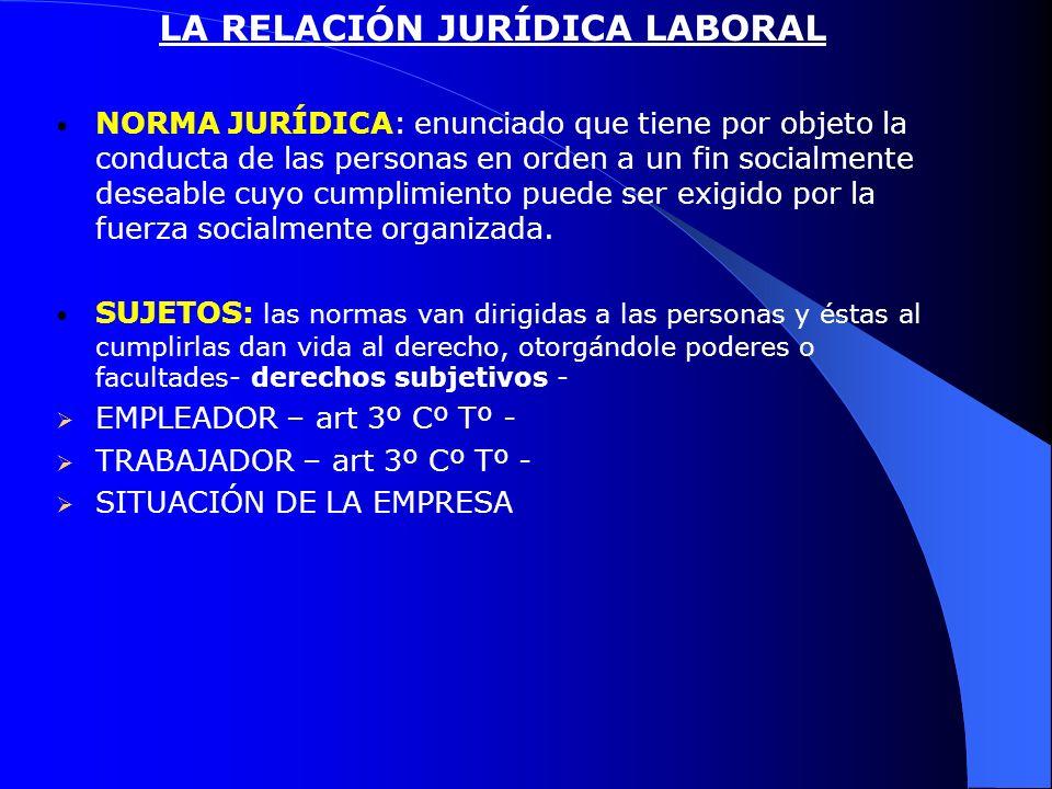 LA RELACIÓN JURÍDICA LABORAL NORMA JURÍDICA: enunciado que tiene por objeto la conducta de las personas en orden a un fin socialmente deseable cuyo cu