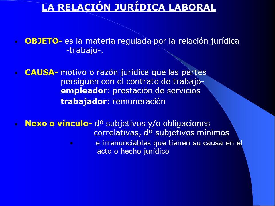 LA RELACIÓN JURÍDICA LABORAL OBJETO- es la materia regulada por la relación jurídica -trabajo-. CAUSA- motivo o razón jurídica que las partes persigue