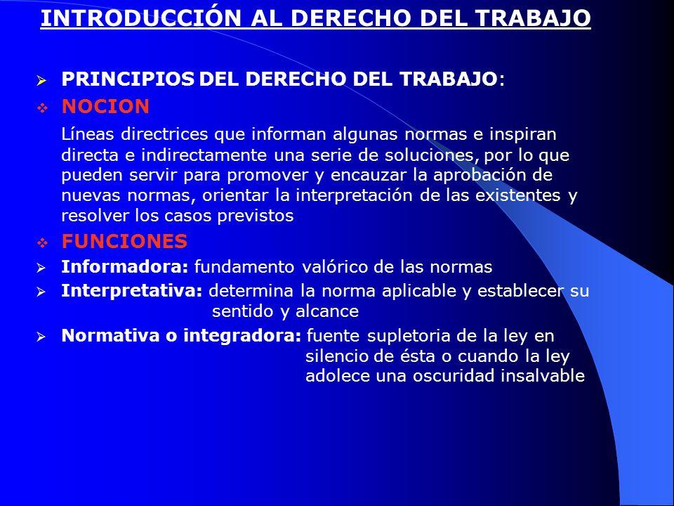 INTRODUCCIÓN AL DERECHO DEL TRABAJO PRINCIPIOS DEL DERECHO DEL TRABAJO: NOCION Líneas directrices que informan algunas normas e inspiran directa e ind