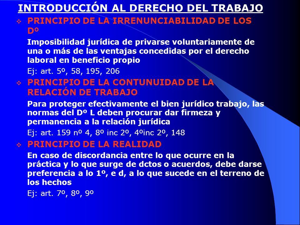 INTRODUCCIÓN AL DERECHO DEL TRABAJO PRINCIPIO DE LA IRRENUNCIABILIDAD DE LOS Dº Imposibilidad jurídica de privarse voluntariamente de una o más de las