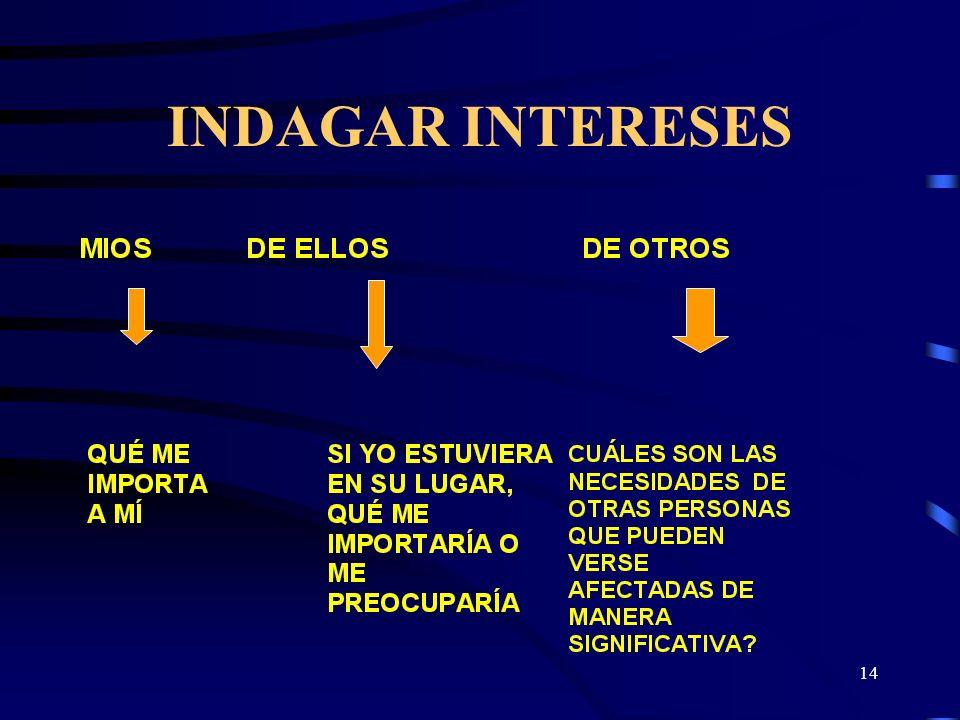 14 INDAGAR INTERESES