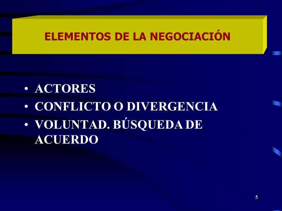 5 ELEMENTOS DE LA NEGOCIACIÓN ACTORES CONFLICTO O DIVERGENCIA VOLUNTAD. BÚSQUEDA DE ACUERDO