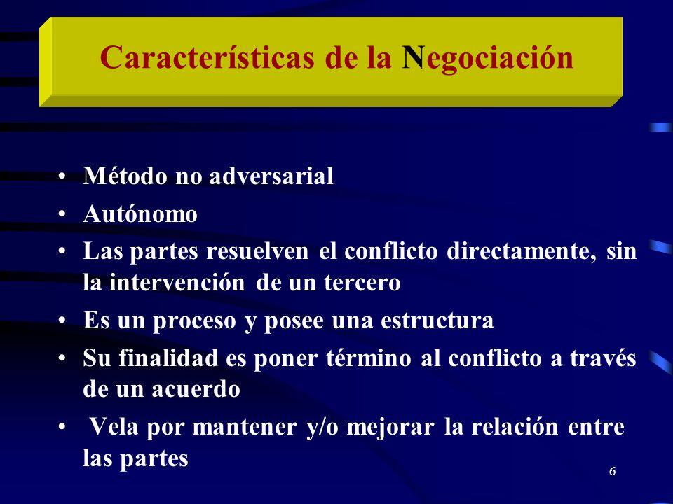 6 Método no adversarial Autónomo Las partes resuelven el conflicto directamente, sin la intervención de un tercero Es un proceso y posee una estructur