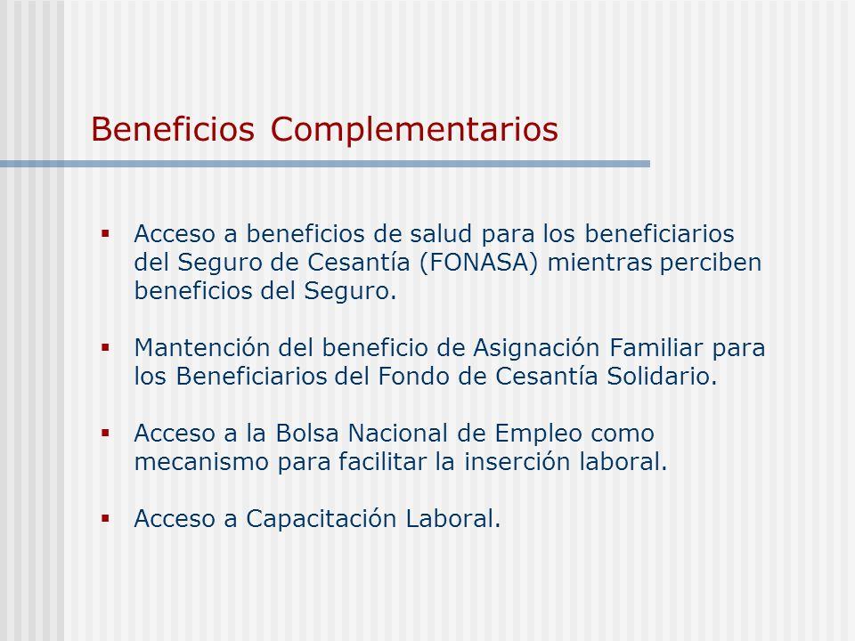 Beneficios Complementarios Acceso a beneficios de salud para los beneficiarios del Seguro de Cesantía (FONASA) mientras perciben beneficios del Seguro