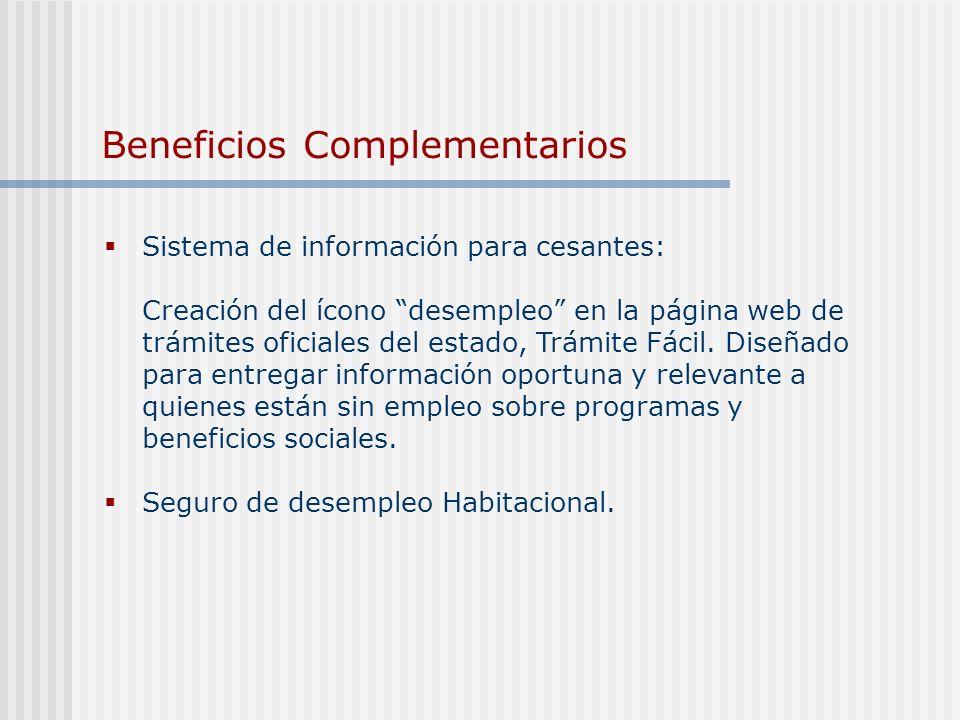 Beneficios Complementarios Sistema de información para cesantes: Creación del ícono desempleo en la página web de trámites oficiales del estado, Trámi