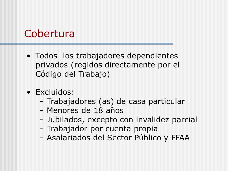 Cobertura Todos los trabajadores dependientes privados (regidos directamente por el Código del Trabajo) Excluidos: -Trabajadores (as) de casa particul