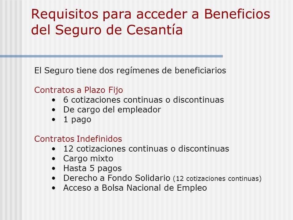 Requisitos para acceder a Beneficios del Seguro de Cesantía El Seguro tiene dos regímenes de beneficiarios Contratos a Plazo Fijo 6 cotizaciones conti