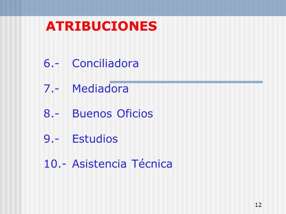 12 ATRIBUCIONES 6.-Conciliadora 7.-Mediadora 8.-Buenos Oficios 9.-Estudios 10.-Asistencia Técnica