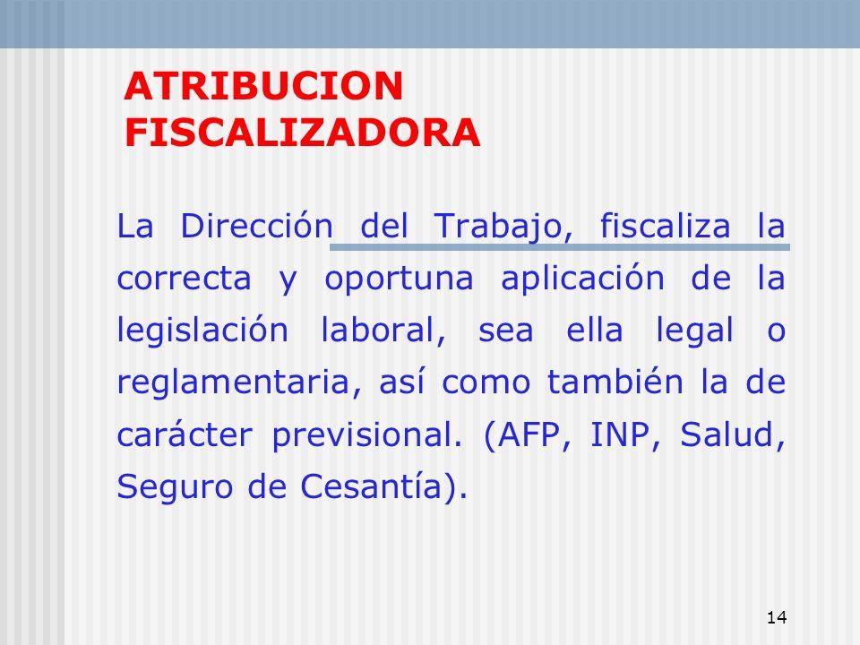 14 ATRIBUCION FISCALIZADORA La Dirección del Trabajo, fiscaliza la correcta y oportuna aplicación de la legislación laboral, sea ella legal o reglamen