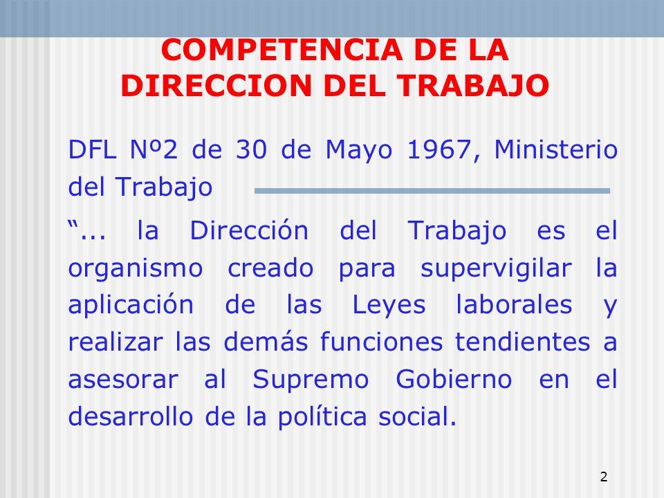 2 COMPETENCIA DE LA DIRECCION DEL TRABAJO DFL Nº2 de 30 de Mayo 1967, Ministerio del Trabajo... la Dirección del Trabajo es el organismo creado para s