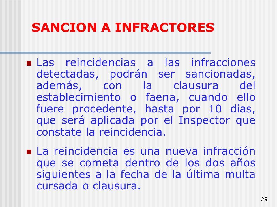 29 SANCION A INFRACTORES Las reincidencias a las infracciones detectadas, podrán ser sancionadas, además, con la clausura del establecimiento o faena,