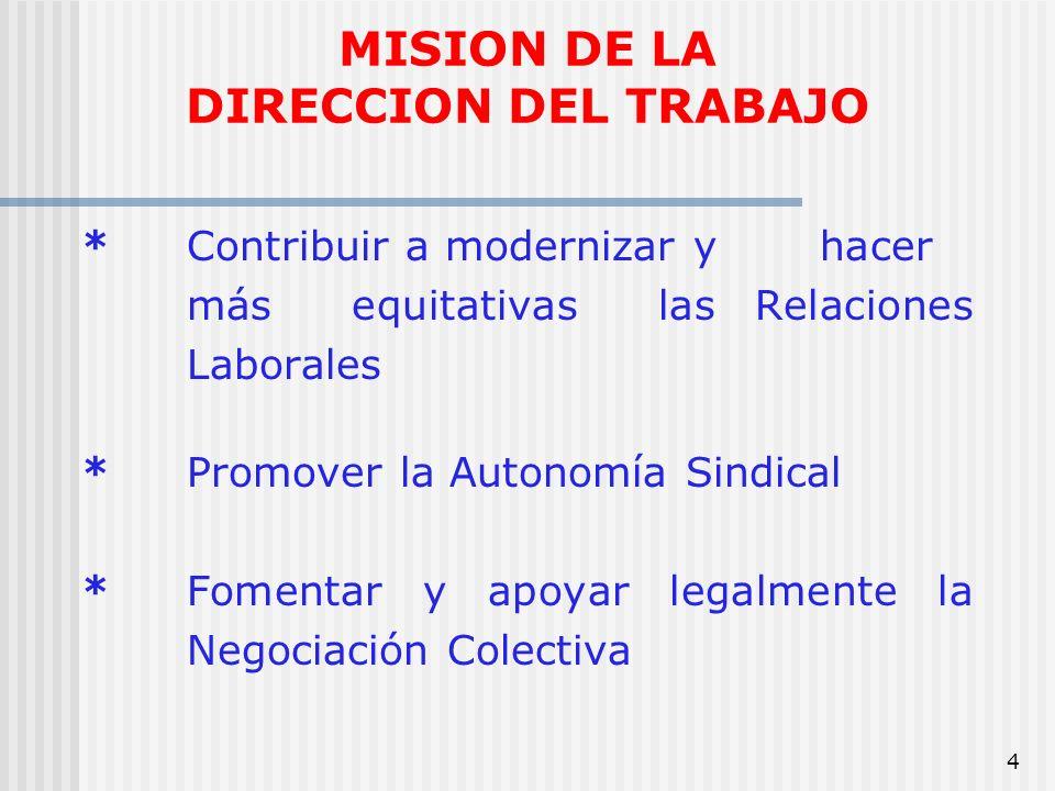 4 MISION DE LA DIRECCION DEL TRABAJO *Contribuir a modernizar y hacer más equitativas las Relaciones Laborales *Promover la Autonomía Sindical *Foment
