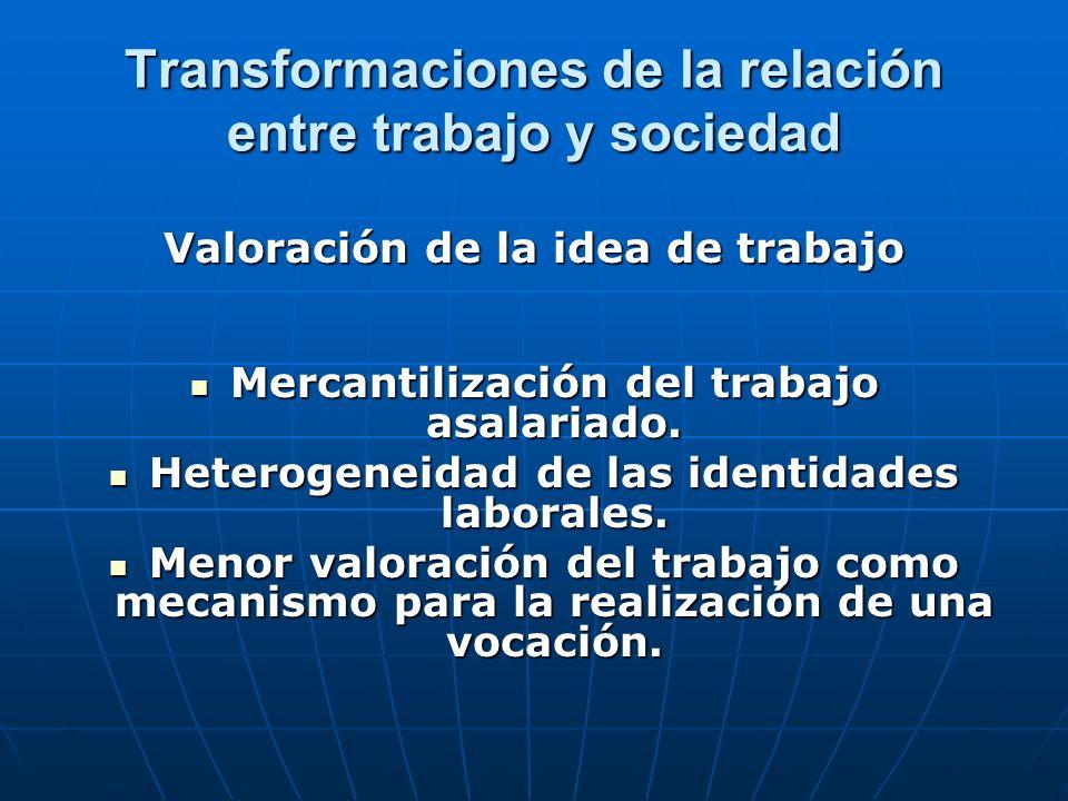 Transformaciones de la relación entre trabajo y sociedad Proyección de los cambios Trabajo entendido sólo como mercancía.