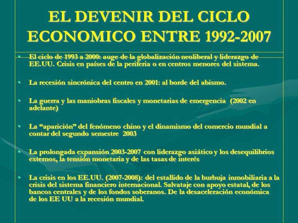 EL DEVENIR DEL CICLO ECONOMICO ENTRE 1992-2007 El ciclo de 1993 a 2000: auge de la globalización neoliberal y liderazgo de EE.UU.