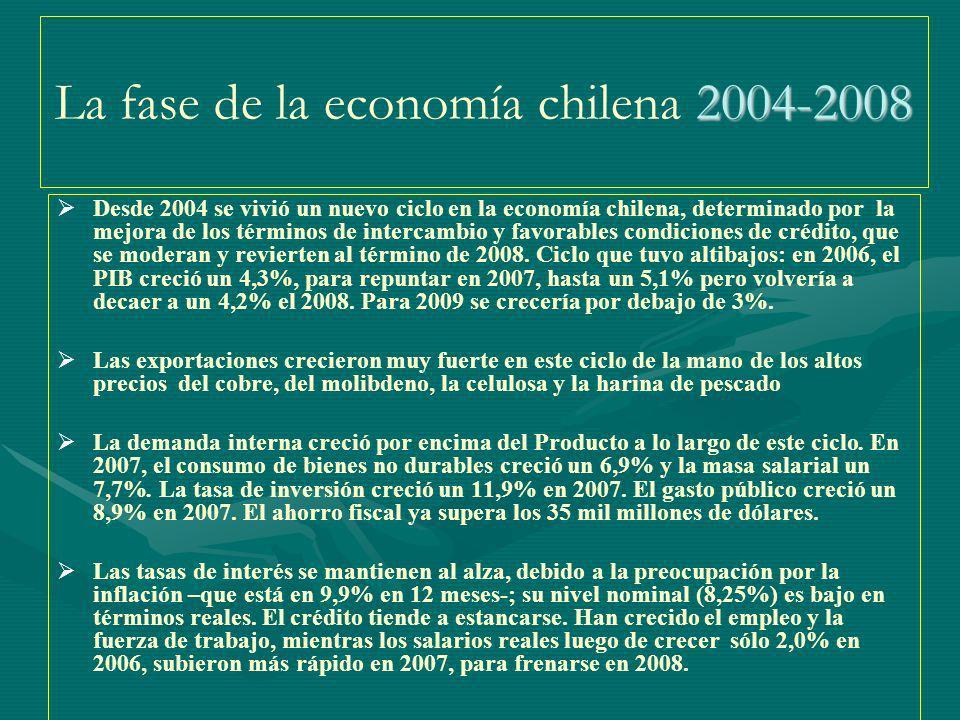 2004-2008 La fase de la economía chilena 2004-2008 Desde 2004 se vivió un nuevo ciclo en la economía chilena, determinado por la mejora de los términos de intercambio y favorables condiciones de crédito, que se moderan y revierten al término de 2008.