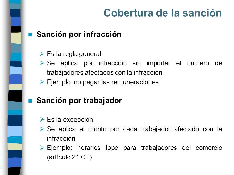 Cobertura de la sanción Sanción por infracción Es la regla general Se aplica por infracción sin importar el número de trabajadores afectados con la in