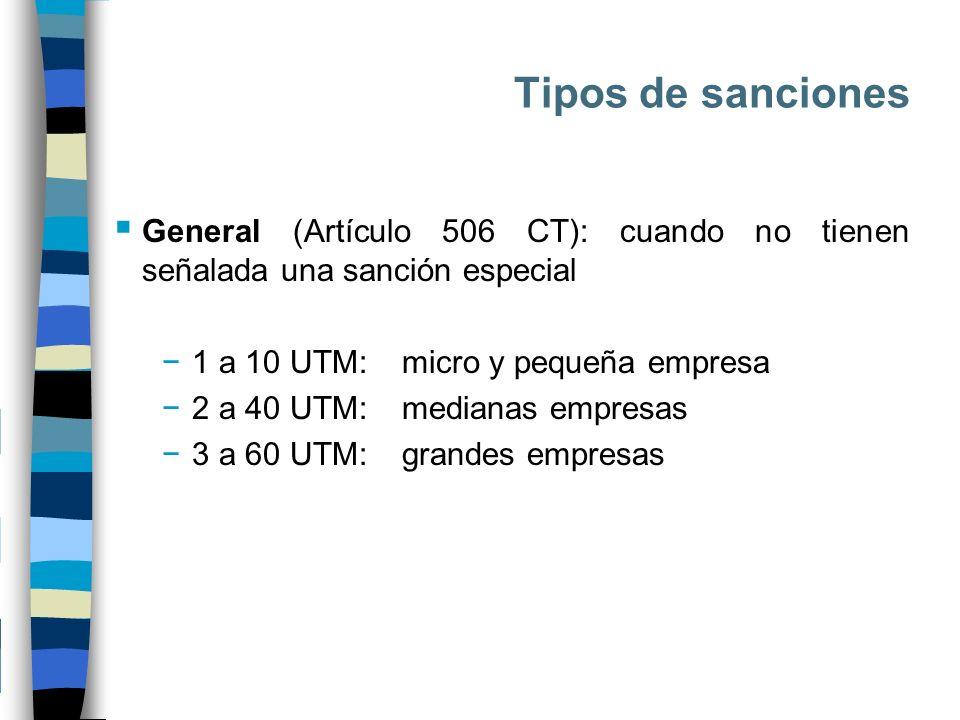 Tipos de sanciones General (Artículo 506 CT): cuando no tienen señalada una sanción especial 1 a 10 UTM: micro y pequeña empresa 2 a 40 UTM: medianas