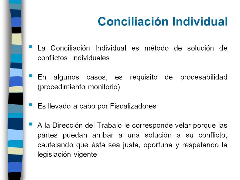 Conciliación Individual La Conciliación Individual es método de solución de conflictos individuales En algunos casos, es requisito de procesabilidad (