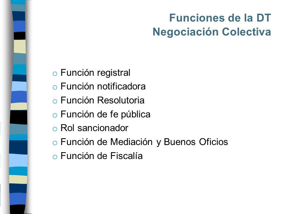 Funciones de la DT Negociación Colectiva o Función registral o Función notificadora o Función Resolutoria o Función de fe pública o Rol sancionador o