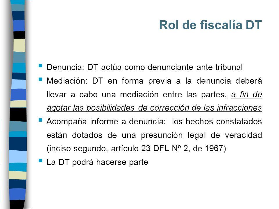 Rol de fiscalía DT Denuncia: DT actúa como denunciante ante tribunal Mediación: DT en forma previa a la denuncia deberá llevar a cabo una mediación en