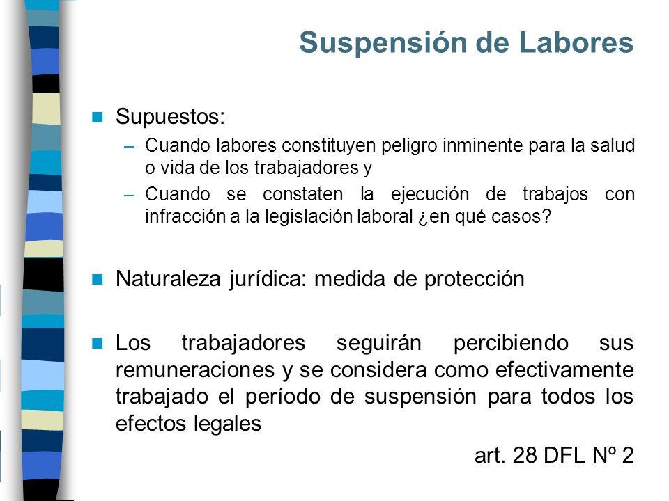 Suspensión de Labores Supuestos: –Cuando labores constituyen peligro inminente para la salud o vida de los trabajadores y –Cuando se constaten la ejec