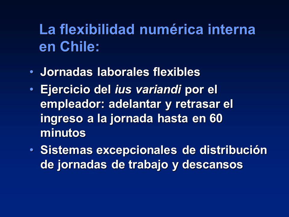 12 Jornadas laborales flexiblesJornadas laborales flexibles Ejercicio del ius variandi por el empleador: adelantar y retrasar el ingreso a la jornada