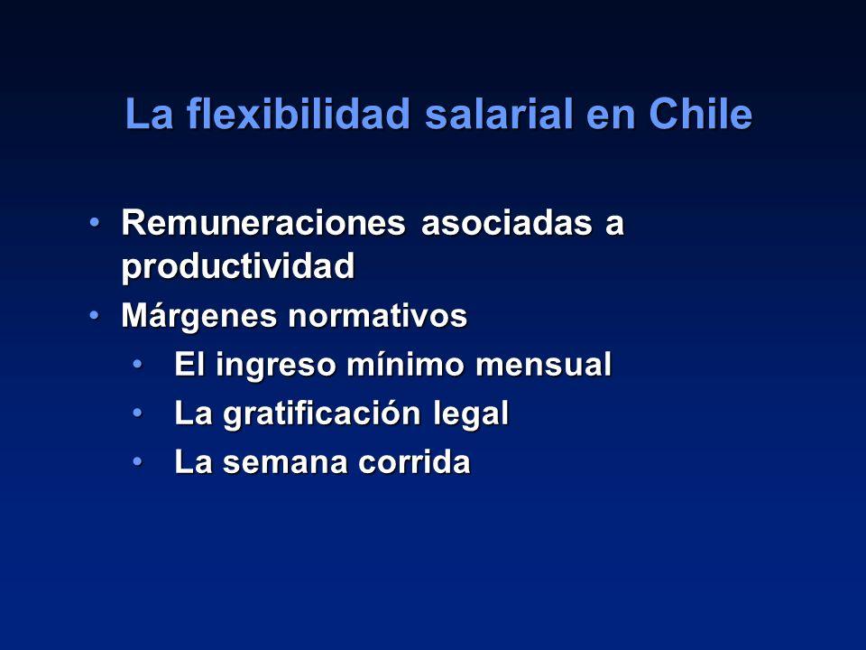 15 La flexibilidad salarial en Chile Remuneraciones asociadas a productividadRemuneraciones asociadas a productividad Márgenes normativosMárgenes norm