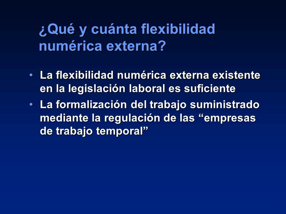 16 La flexibilidad numérica externa existente en la legislación laboral es suficienteLa flexibilidad numérica externa existente en la legislación labo