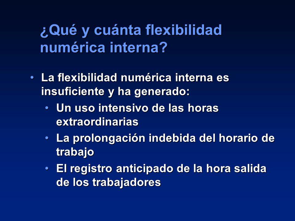 17 La flexibilidad numérica interna es insuficiente y ha generado:La flexibilidad numérica interna es insuficiente y ha generado: Un uso intensivo de