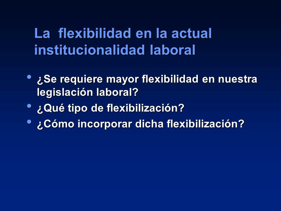 2 La flexibilidad en la actual institucionalidad laboral ¿Se requiere mayor flexibilidad en nuestra legislación laboral? ¿Se requiere mayor flexibilid