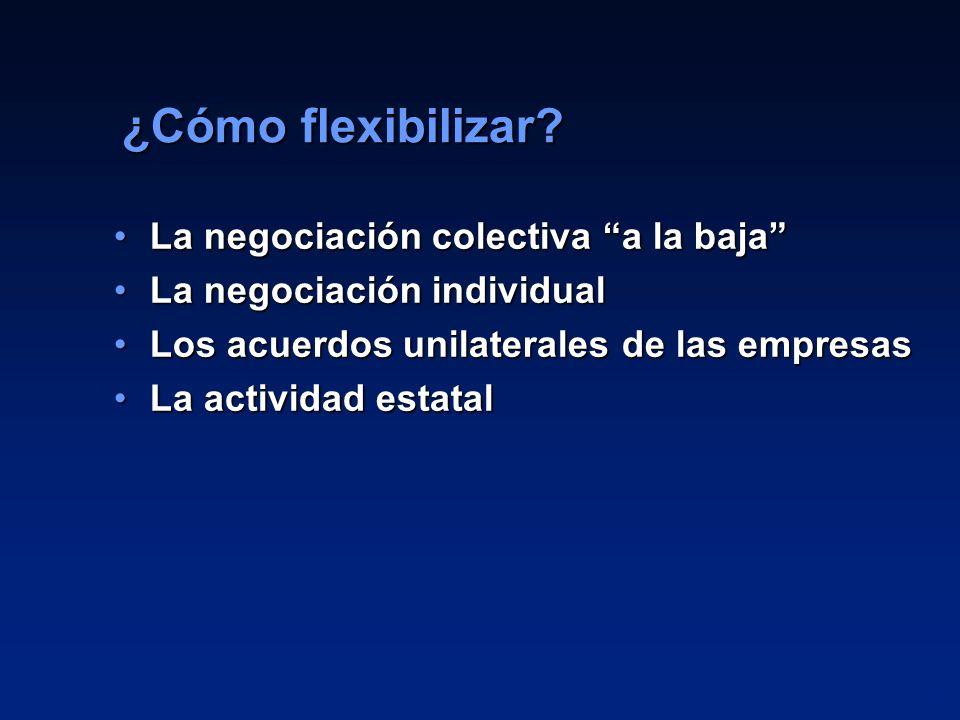 20 ¿Cómo flexibilizar? La negociación colectiva a la bajaLa negociación colectiva a la baja La negociación individualLa negociación individual Los acu