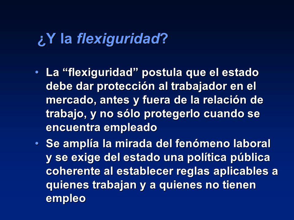 21 ¿Y la flexiguridad? La flexiguridad postula que el estado debe dar protección al trabajador en el mercado, antes y fuera de la relación de trabajo,