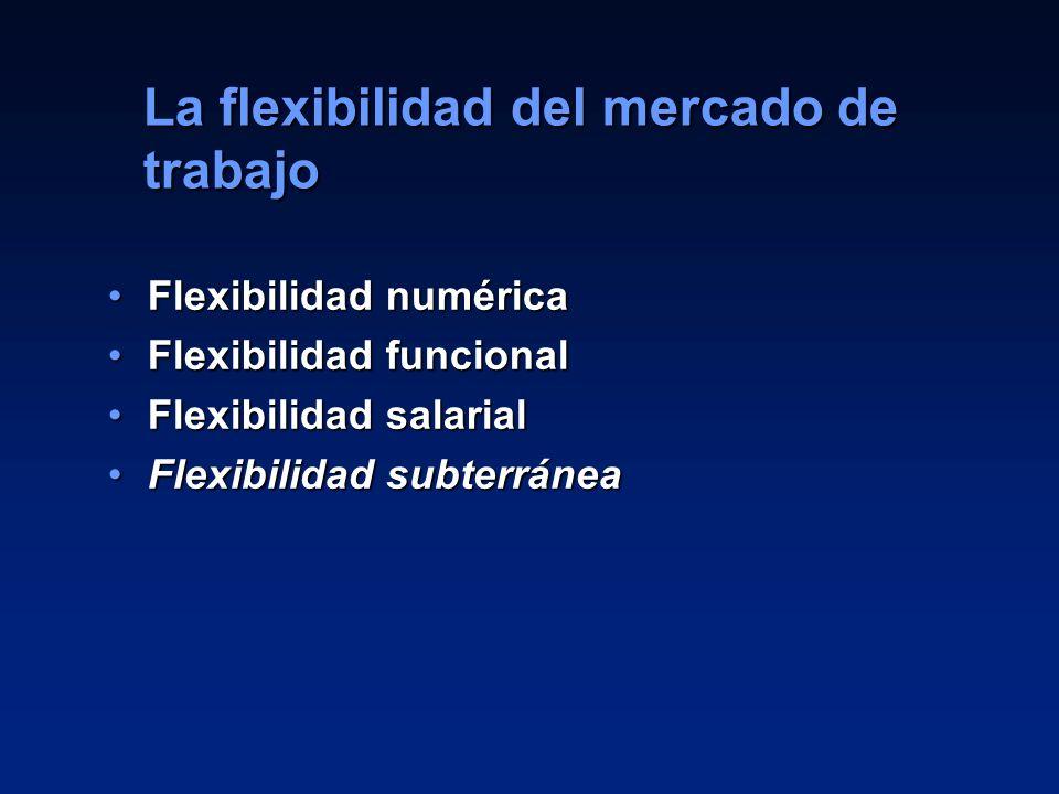 3 Flexibilidad numéricaFlexibilidad numérica Flexibilidad funcionalFlexibilidad funcional Flexibilidad salarialFlexibilidad salarial Flexibilidad subt