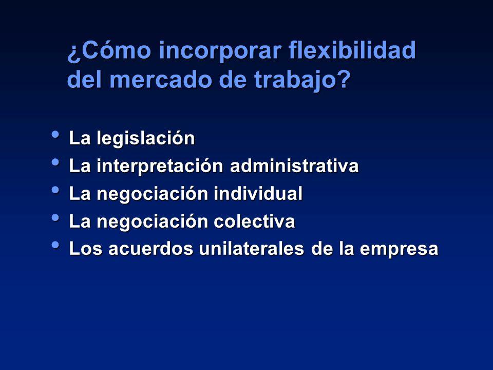 4 La legislación La legislación La interpretación administrativa La interpretación administrativa La negociación individual La negociación individual