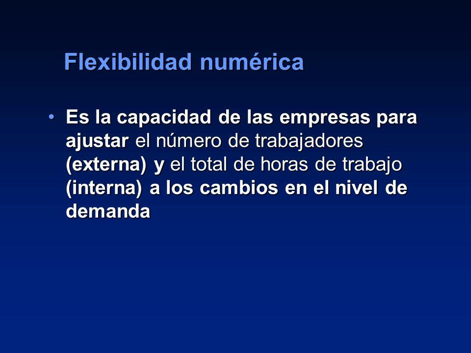5 Es la capacidad de las empresas para ajustar el número de trabajadores (externa) y el total de horas de trabajo (interna) a los cambios en el nivel