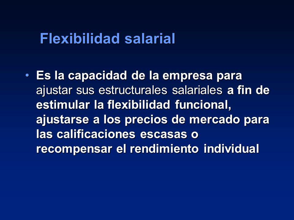 7 Es la capacidad de la empresa para ajustar sus estructurales salariales a fin de estimular la flexibilidad funcional, ajustarse a los precios de mer