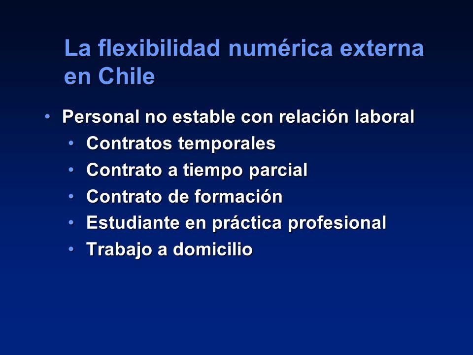 8 Personal no estable con relación laboralPersonal no estable con relación laboral Contratos temporalesContratos temporales Contrato a tiempo parcialC