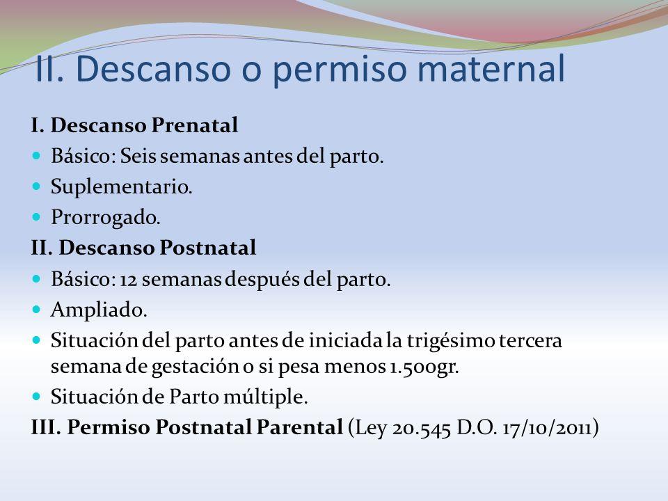II. Descanso o permiso maternal I. Descanso Prenatal Básico: Seis semanas antes del parto. Suplementario. Prorrogado. II. Descanso Postnatal Básico: 1