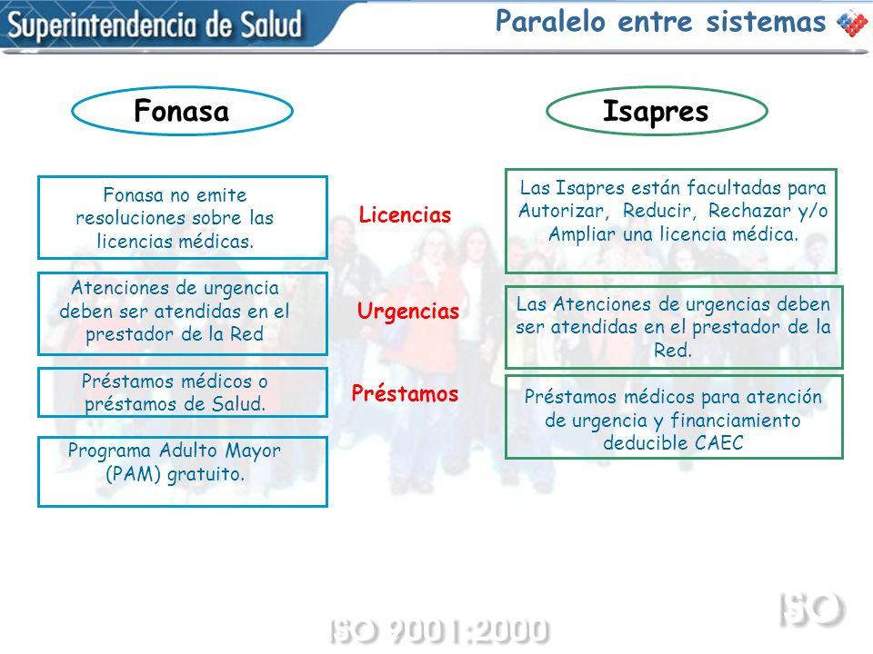FonasaIsapres Fonasa no emite resoluciones sobre las licencias médicas. Atenciones de urgencia deben ser atendidas en el prestador de la Red Préstamos