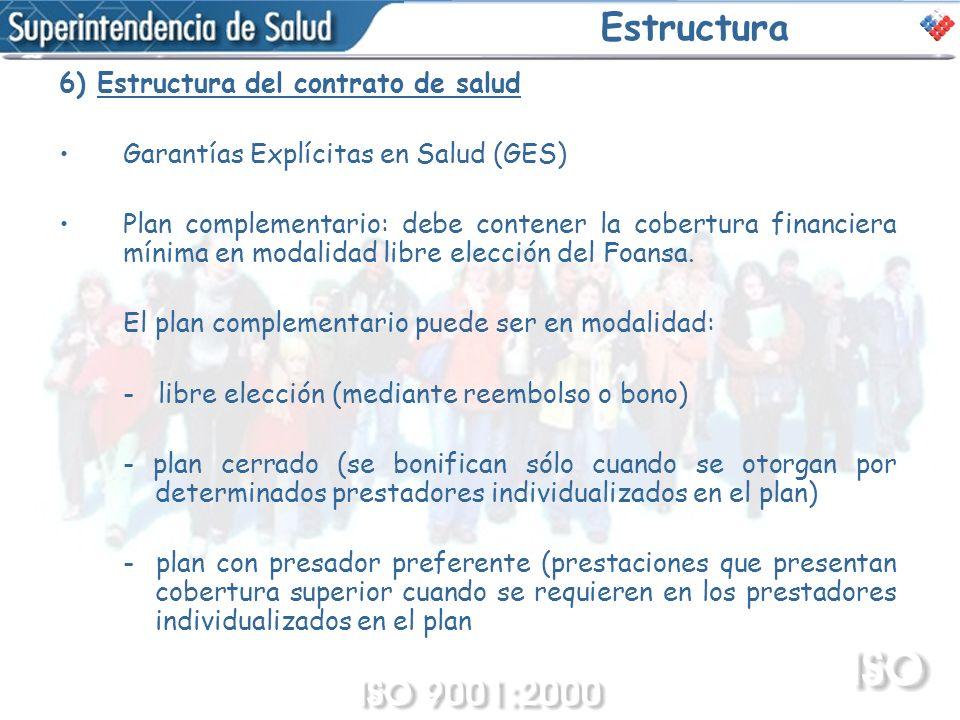 Estructura 6) Estructura del contrato de salud Garantías Explícitas en Salud (GES) Plan complementario: debe contener la cobertura financiera mínima e