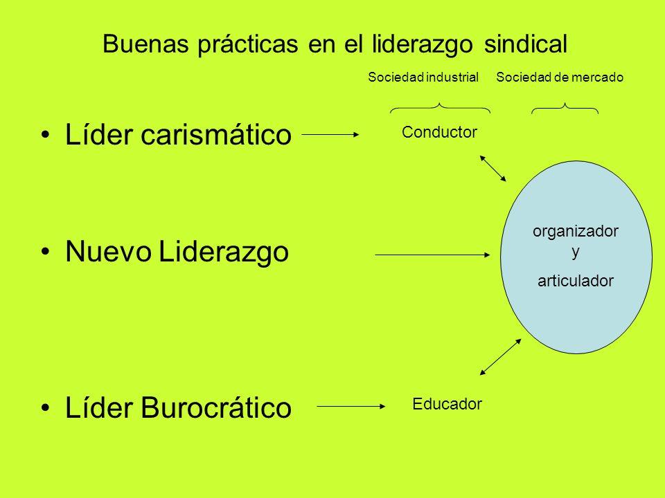 Buenas prácticas en el liderazgo sindical Líder carismático Nuevo Liderazgo Líder Burocrático Conductor Educador Sociedad industrialSociedad de mercad