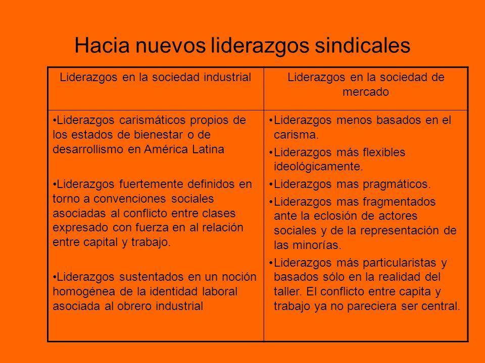 Hacia nuevos liderazgos sindicales Liderazgos en la sociedad industrialLiderazgos en la sociedad de mercado Liderazgos carismáticos propios de los est