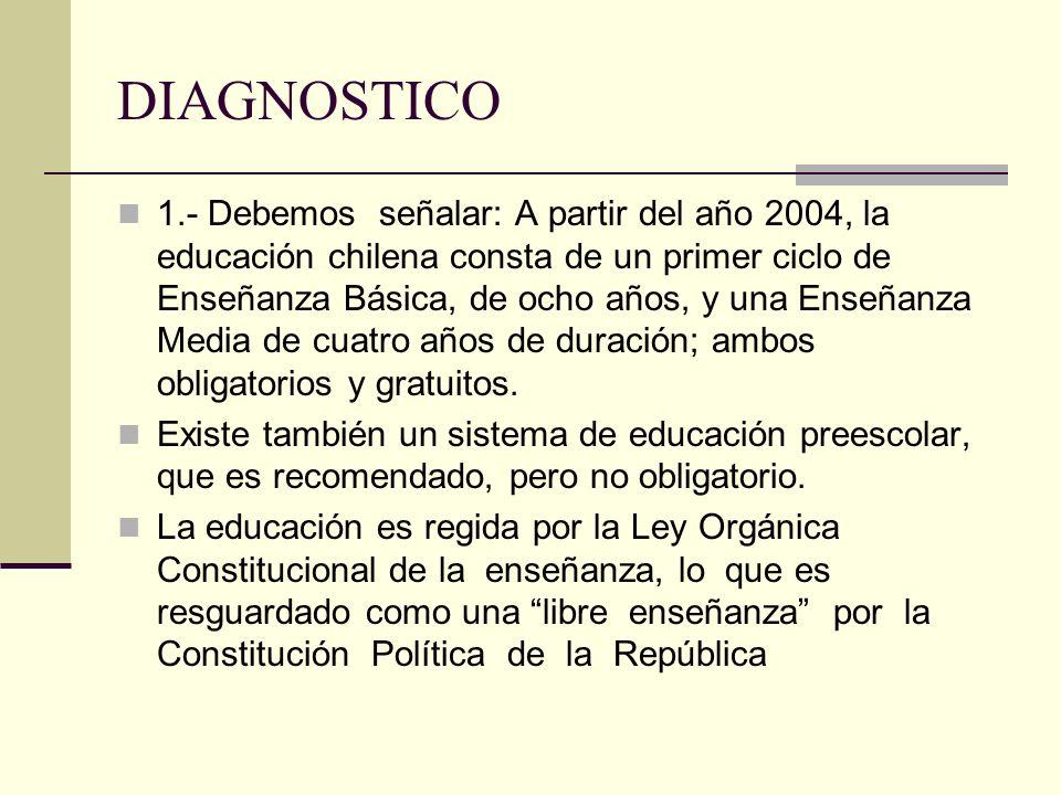 DIAGNOSTICO 1.- Debemos señalar: A partir del año 2004, la educación chilena consta de un primer ciclo de Enseñanza Básica, de ocho años, y una Enseñanza Media de cuatro años de duración; ambos obligatorios y gratuitos.