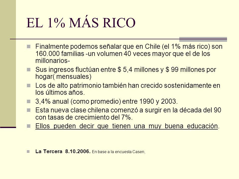EL 1% MÁS RICO Finalmente podemos señalar que en Chile (el 1% más rico) son 160.000 familias -un volumen 40 veces mayor que el de los millonarios- Sus ingresos fluctúan entre $ 5,4 millones y $ 99 millones por hogar( mensuales) Los de alto patrimonio también han crecido sostenidamente en los últimos años.