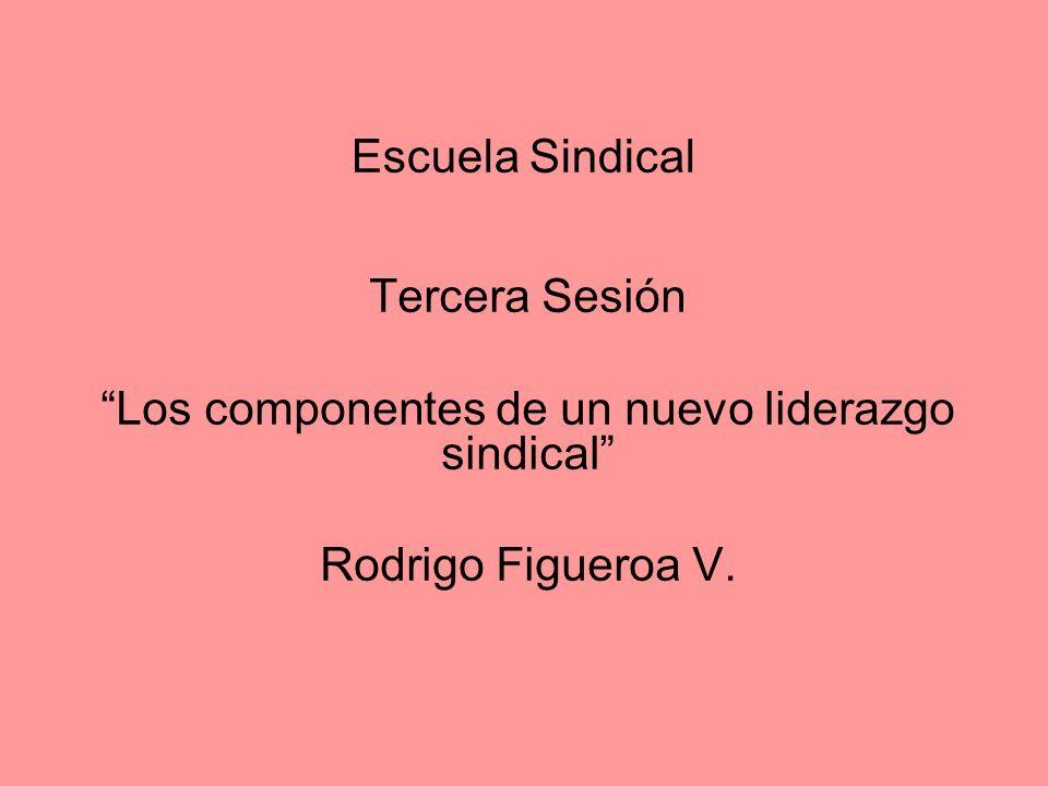 Escuela Sindical Tercera Sesión Los componentes de un nuevo liderazgo sindical Rodrigo Figueroa V.