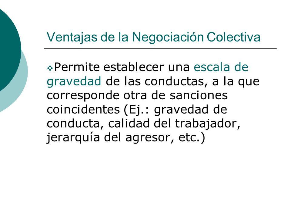 Ventajas de la Negociación Colectiva Permite establecer una escala de gravedad de las conductas, a la que corresponde otra de sanciones coincidentes (