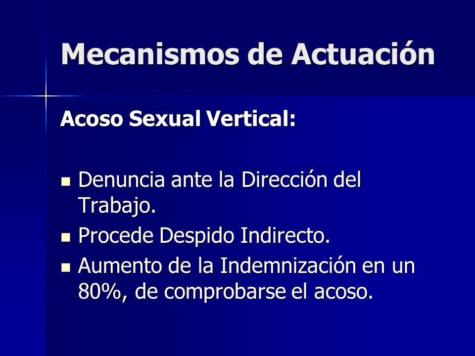 Mecanismos de Actuación Acoso Sexual Vertical: Denuncia ante la Dirección del Trabajo. Denuncia ante la Dirección del Trabajo. Procede Despido Indirec