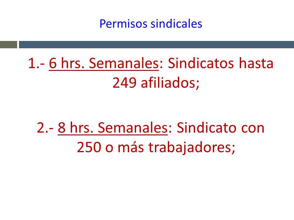 Permisos sindicales 1.- 6 hrs. Semanales: Sindicatos hasta 249 afiliados; 2.- 8 hrs. Semanales: Sindicato con 250 o más trabajadores;