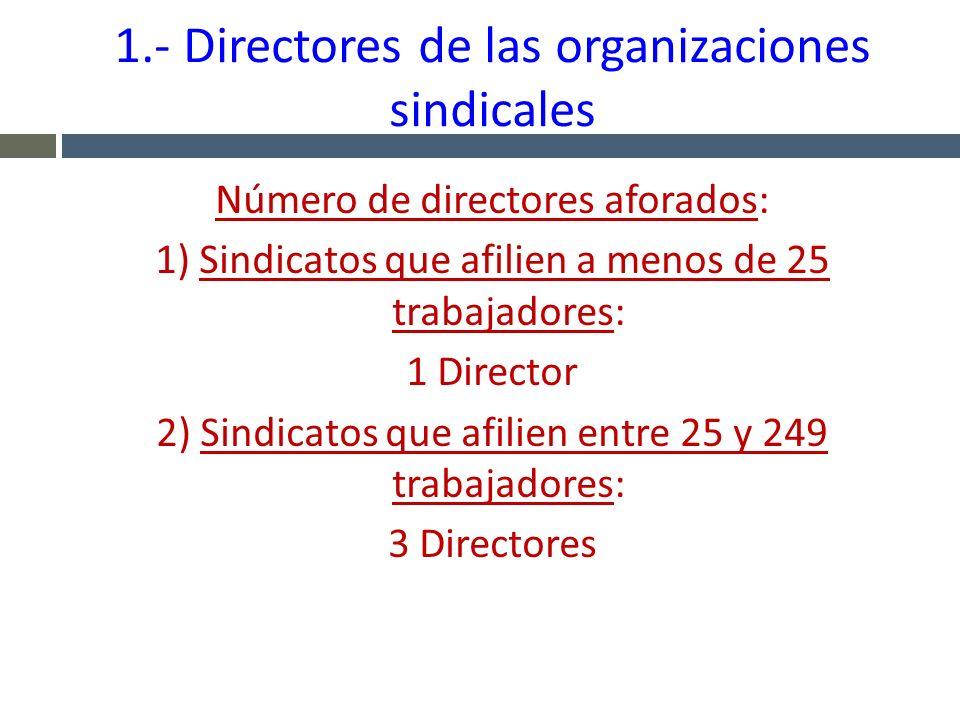 1.- Directores de las organizaciones sindicales Número de directores aforados: 1) Sindicatos que afilien a menos de 25 trabajadores: 1 Director 2) Sin