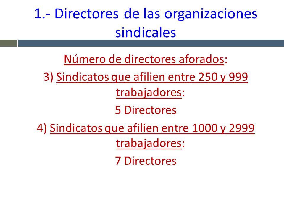 1.- Directores de las organizaciones sindicales Número de directores aforados: 3) Sindicatos que afilien entre 250 y 999 trabajadores: 5 Directores 4)